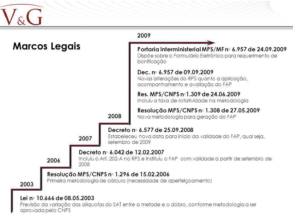 2009 Portaria Interministerial MPS/MF n◦ 6.957 de 24.09.2009. Dispõe sobre o Formulário Eletrônico para requerimento de bonificação.