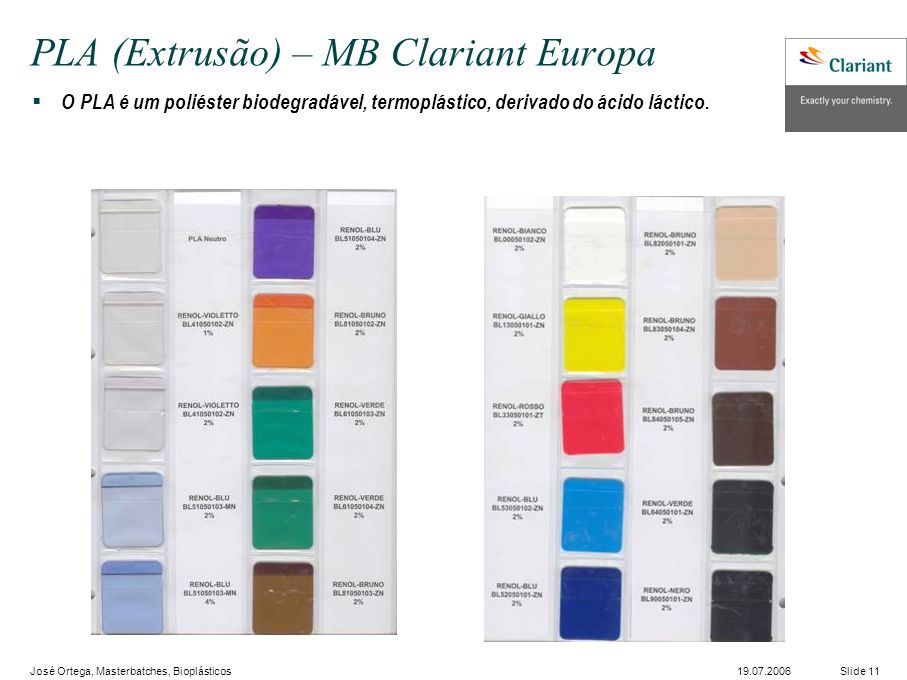 PLA (Extrusão) – MB Clariant Europa