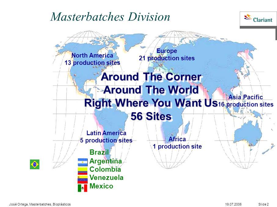 Masterbatches Division