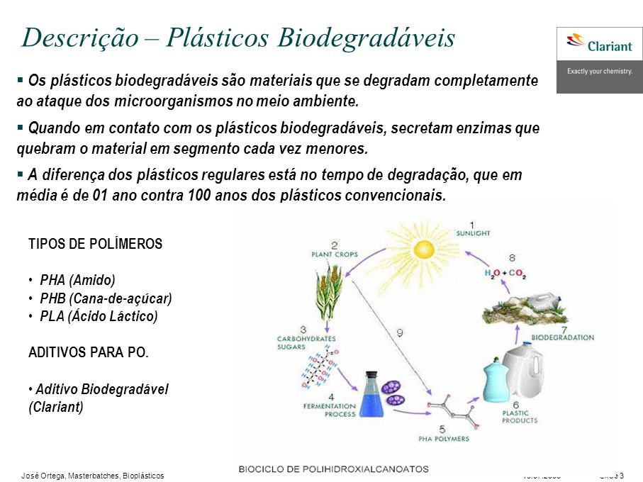 Descrição – Plásticos Biodegradáveis