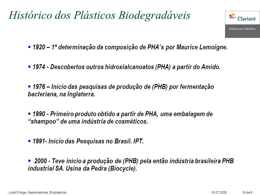 Histórico dos Plásticos Biodegradáveis