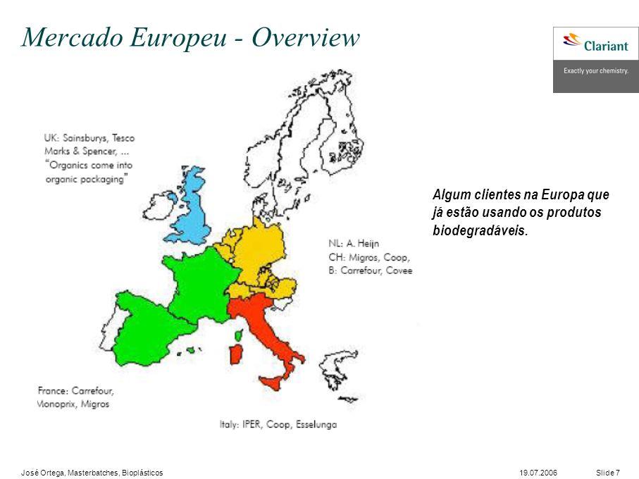 Mercado Europeu - Overview