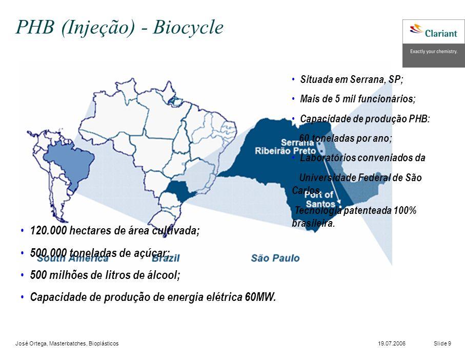 PHB (Injeção) - Biocycle