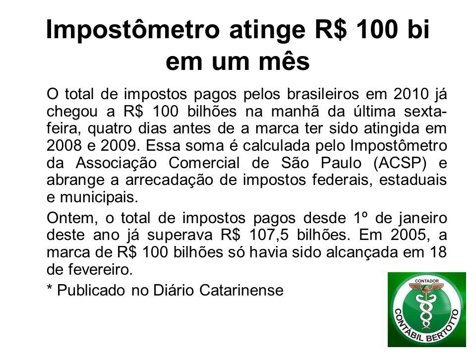 Impostômetro atinge R$ 100 bi em um mês