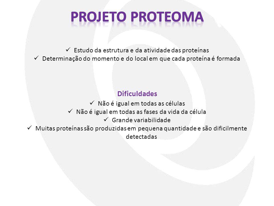 Projeto PROTEOMA Dificuldades