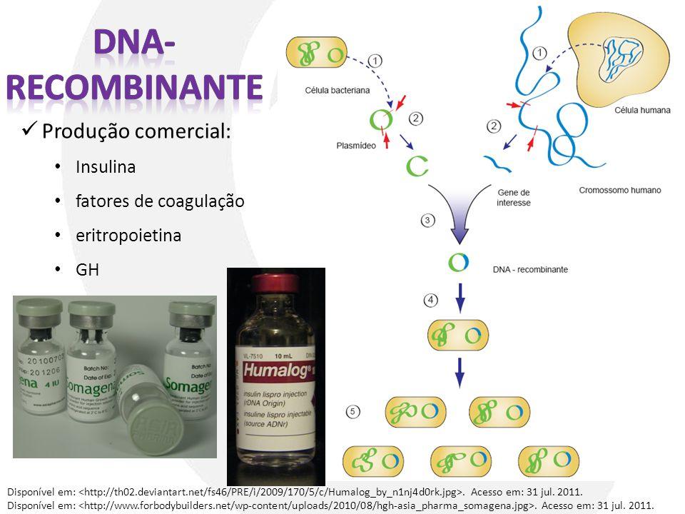 DNA-recombinante Produção comercial: Insulina fatores de coagulação