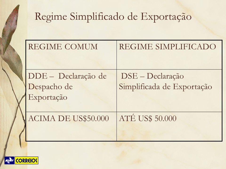 Regime Simplificado de Exportação