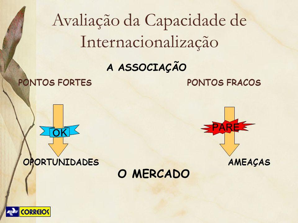 Avaliação da Capacidade de Internacionalização
