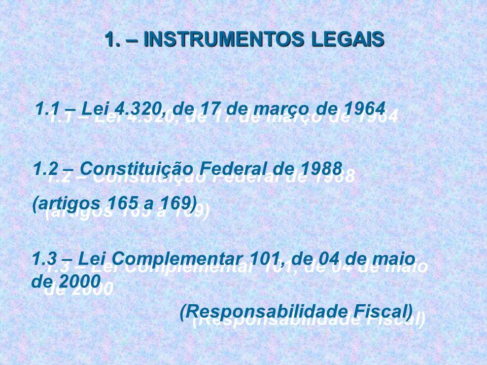 1. – INSTRUMENTOS LEGAIS 1.1 – Lei 4.320, de 17 de março de 1964
