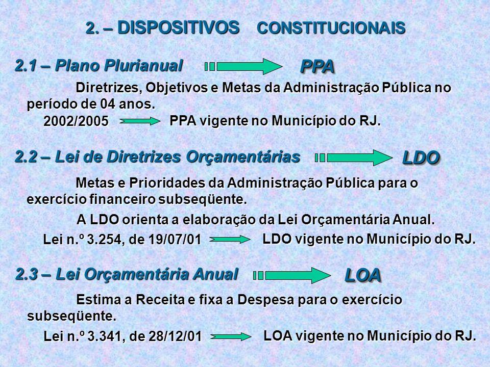 2. – DISPOSITIVOS CONSTITUCIONAIS
