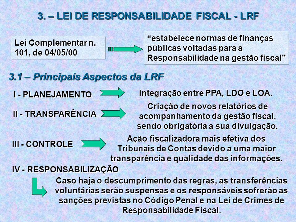 3. – LEI DE RESPONSABILIDADE FISCAL - LRF