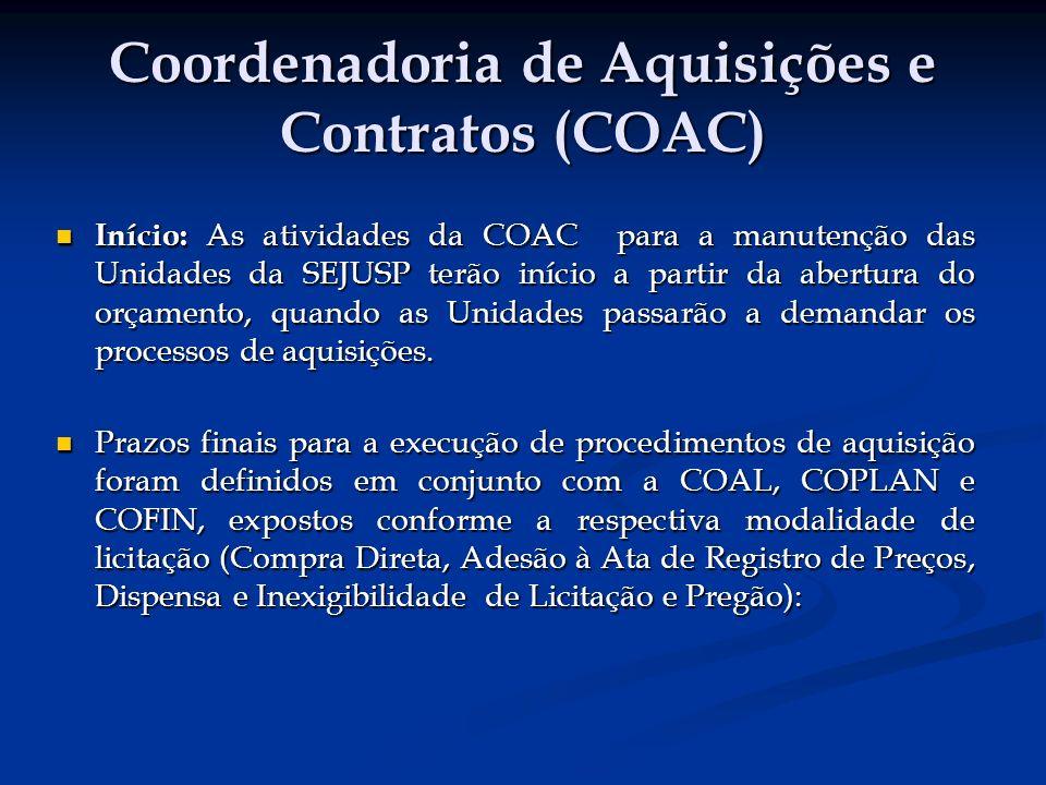 Coordenadoria de Aquisições e Contratos (COAC)