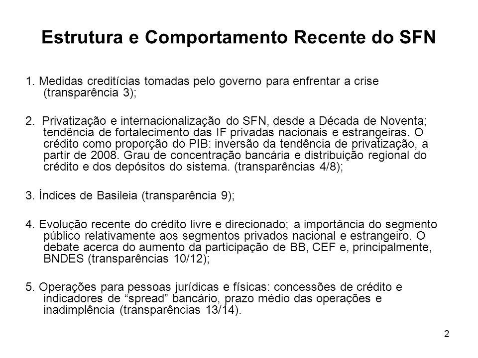 Estrutura e Comportamento Recente do SFN