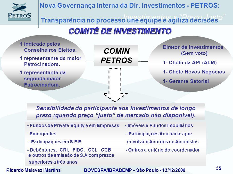 COMITÊ DE INVESTIMENTO