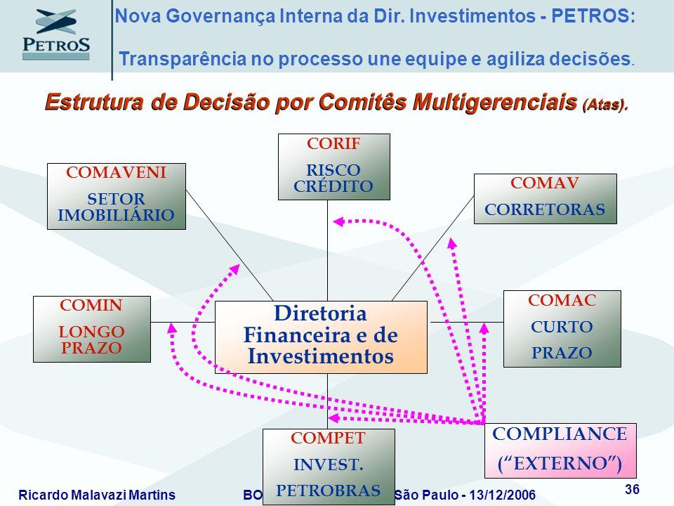 Estrutura de Decisão por Comitês Multigerenciais (Atas).