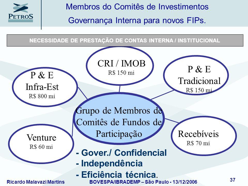 NECESSIDADE DE PRESTAÇÃO DE CONTAS INTERNA / INSTITUCIONAL