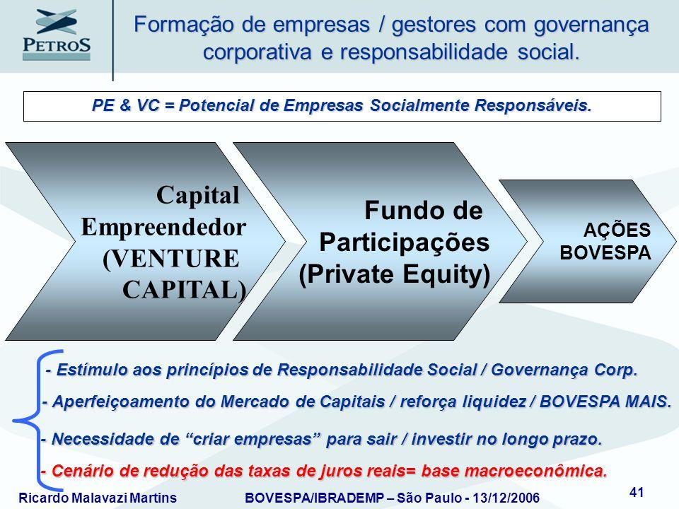 PE & VC = Potencial de Empresas Socialmente Responsáveis.