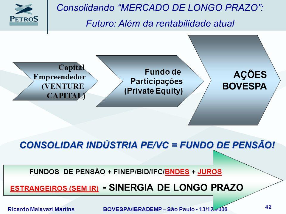 CONSOLIDAR INDÚSTRIA PE/VC = FUNDO DE PENSÃO!