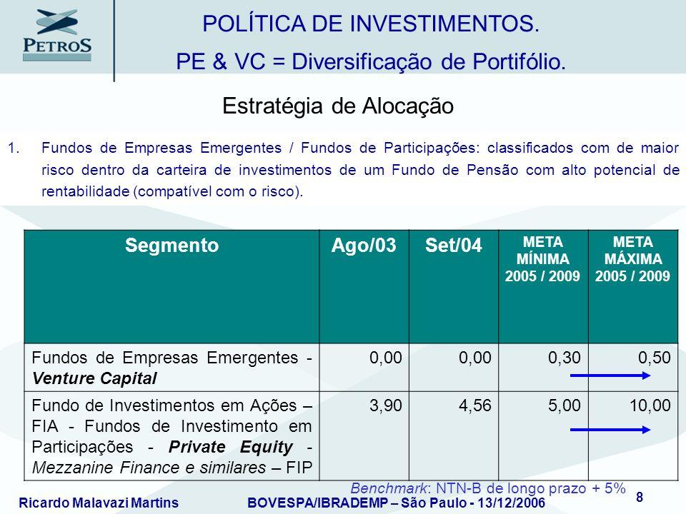POLÍTICA DE INVESTIMENTOS. PE & VC = Diversificação de Portifólio.