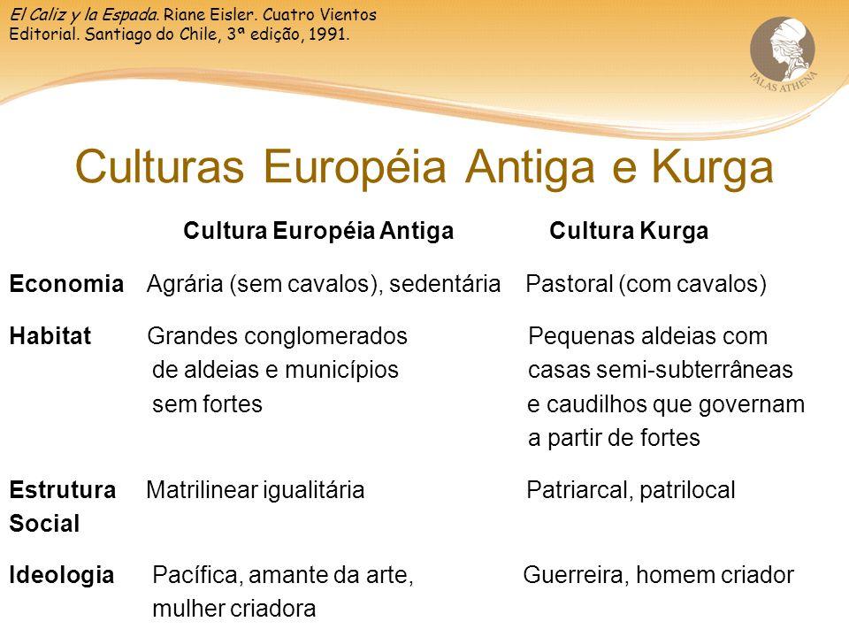 Culturas Européia Antiga e Kurga