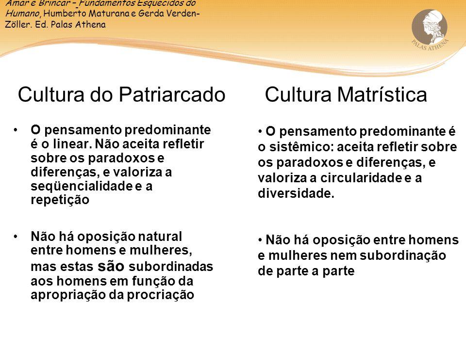 Cultura do Patriarcado Cultura Matrística