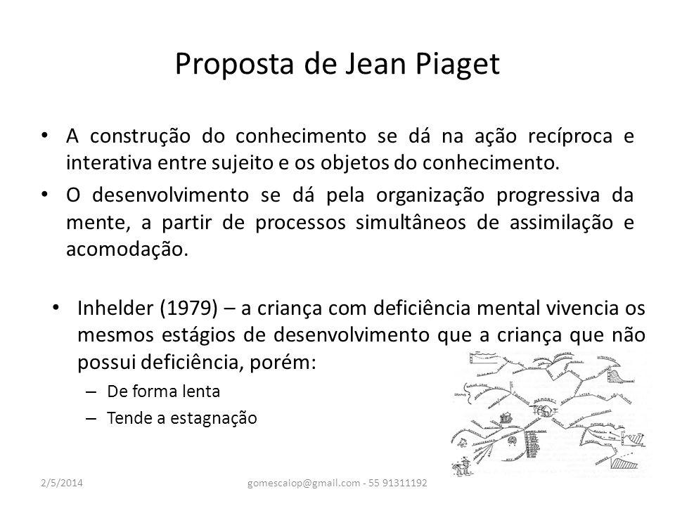 Proposta de Jean Piaget