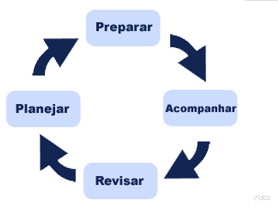 Planejamento pedagógico