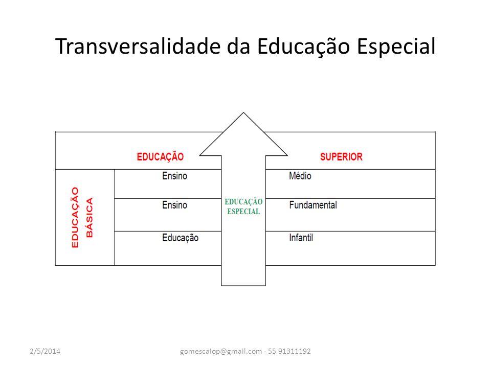 Transversalidade da Educação Especial