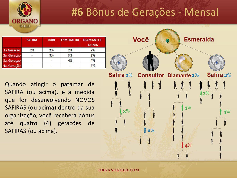#6 Bônus de Gerações - Mensal