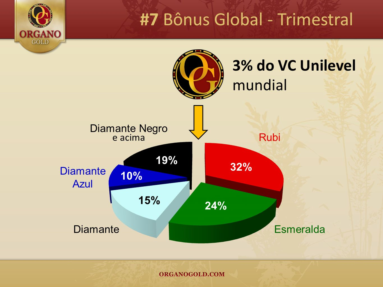 #7 Bônus Global - Trimestral