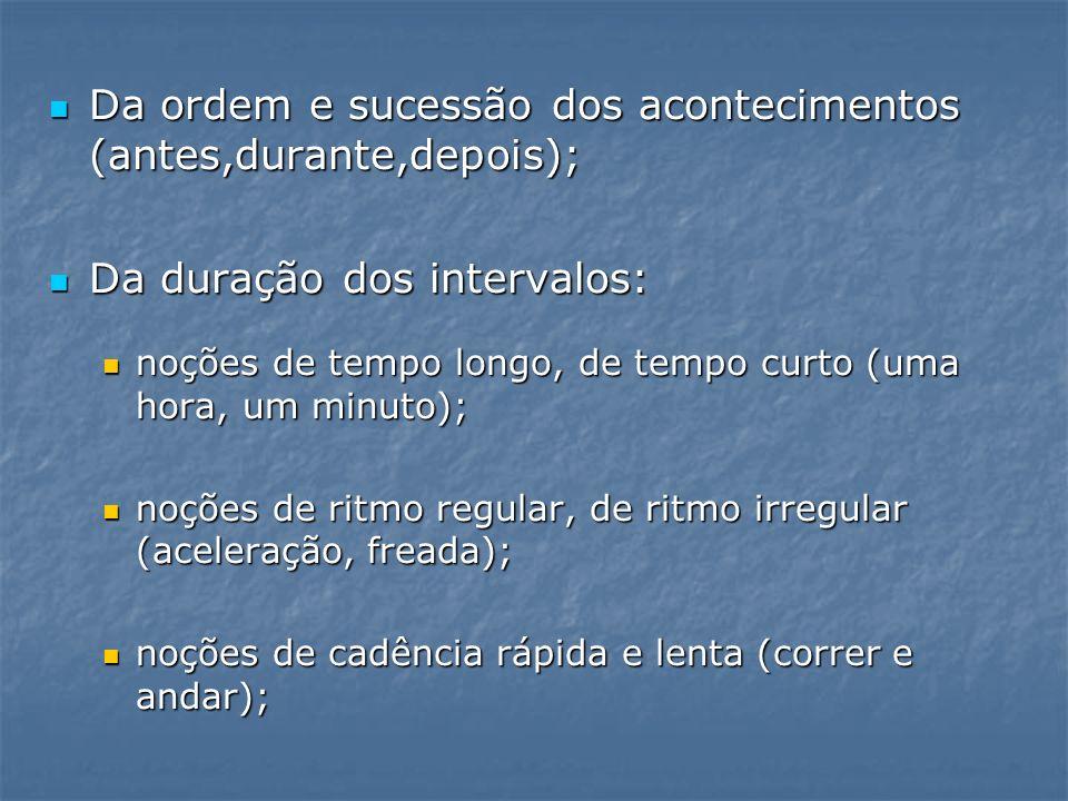 Da ordem e sucessão dos acontecimentos (antes,durante,depois);