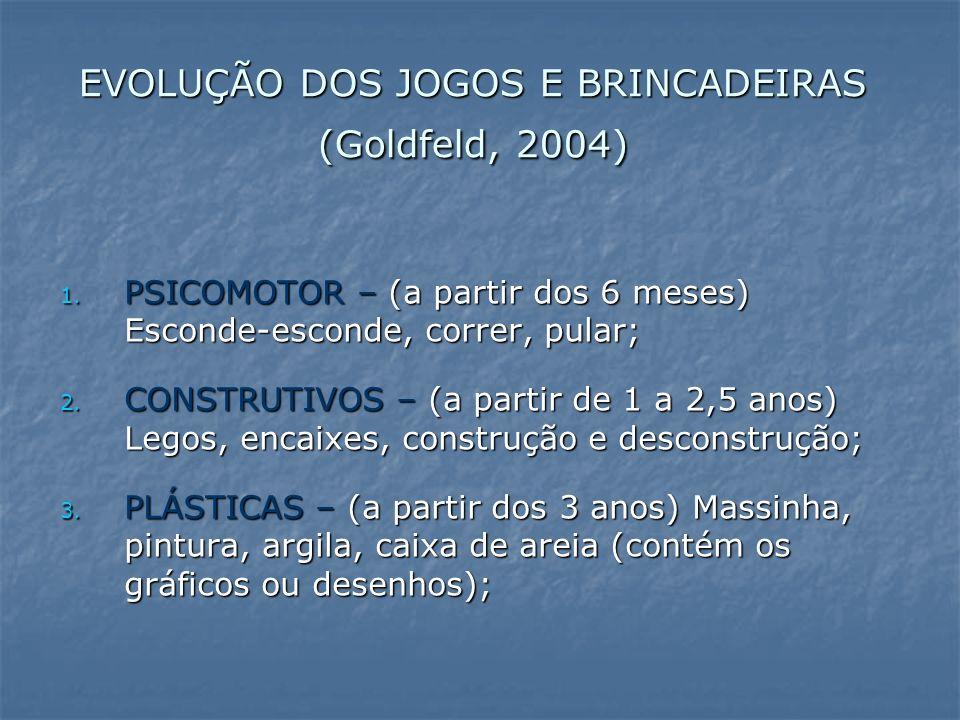 EVOLUÇÃO DOS JOGOS E BRINCADEIRAS (Goldfeld, 2004)