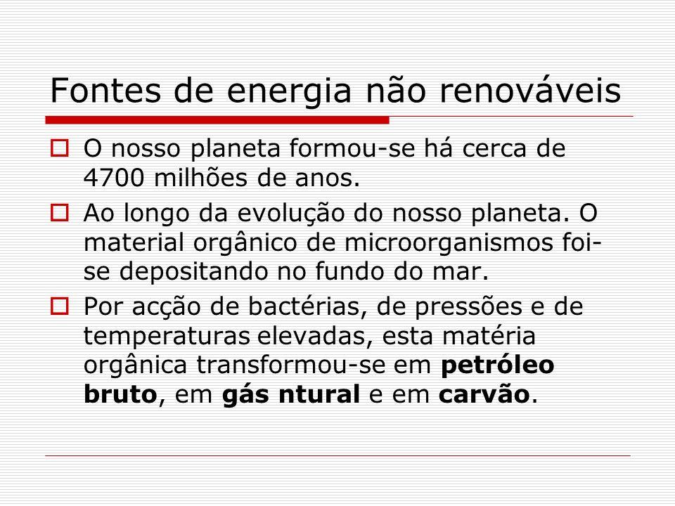 Fontes de energia não renováveis