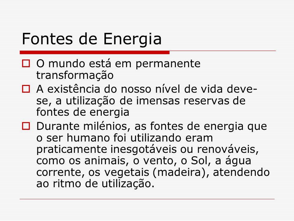 Fontes de Energia O mundo está em permanente transformação