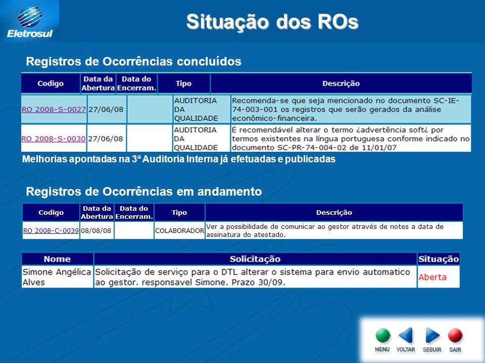 Situação dos ROs Registros de Ocorrências concluídos
