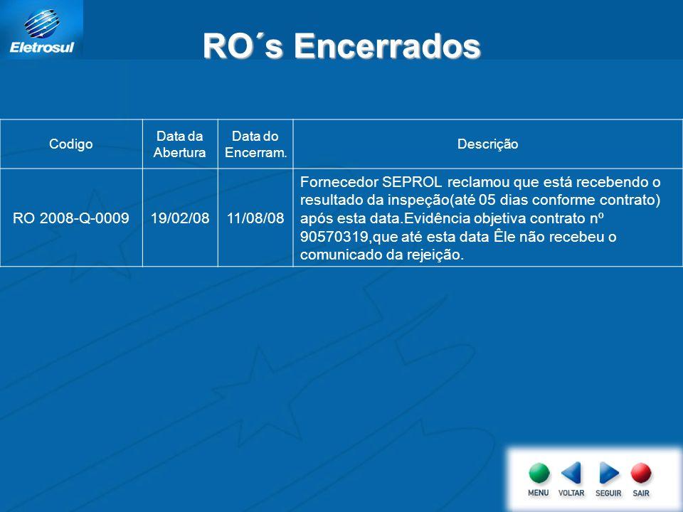 RO´s Encerrados RO 2008-Q-0009 19/02/08 11/08/08