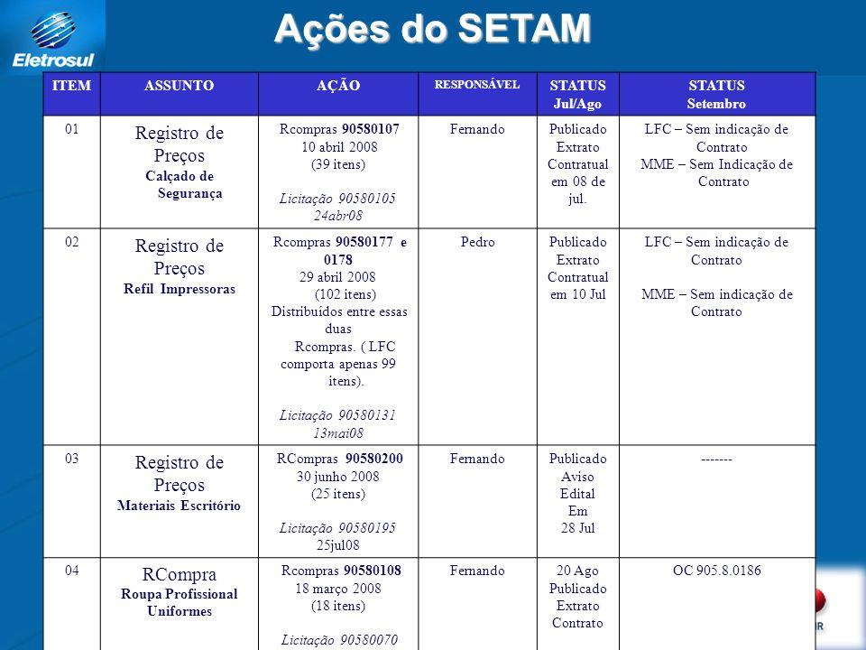 Ações do SETAM Registro de Preços RCompra ITEM ASSUNTO AÇÃO STATUS