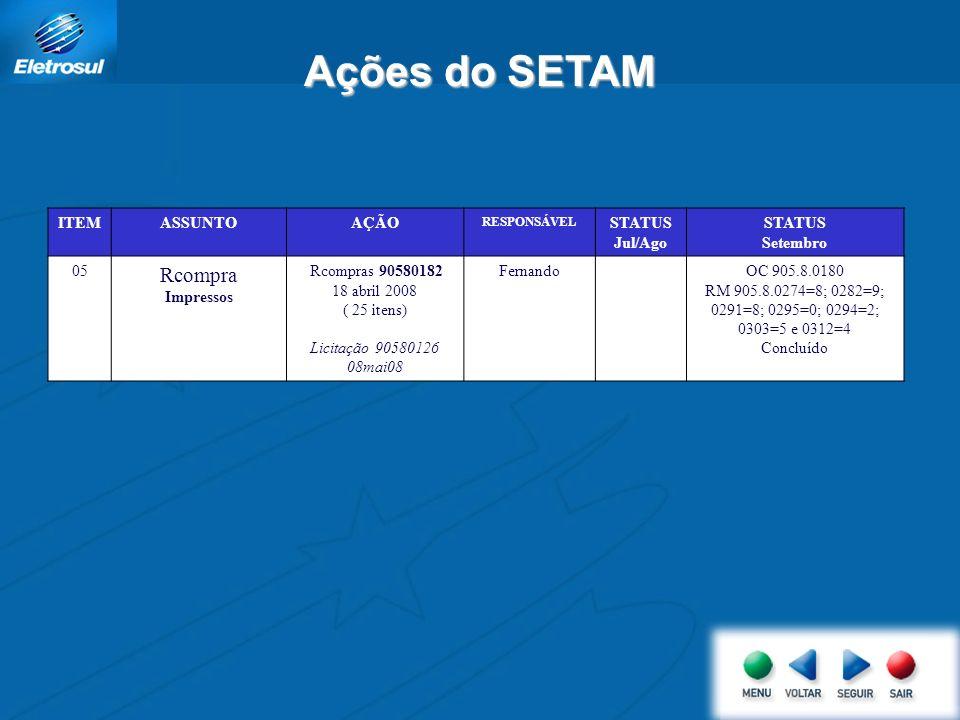 Ações do SETAM Rcompra ITEM ASSUNTO AÇÃO STATUS Jul/Ago Setembro 05