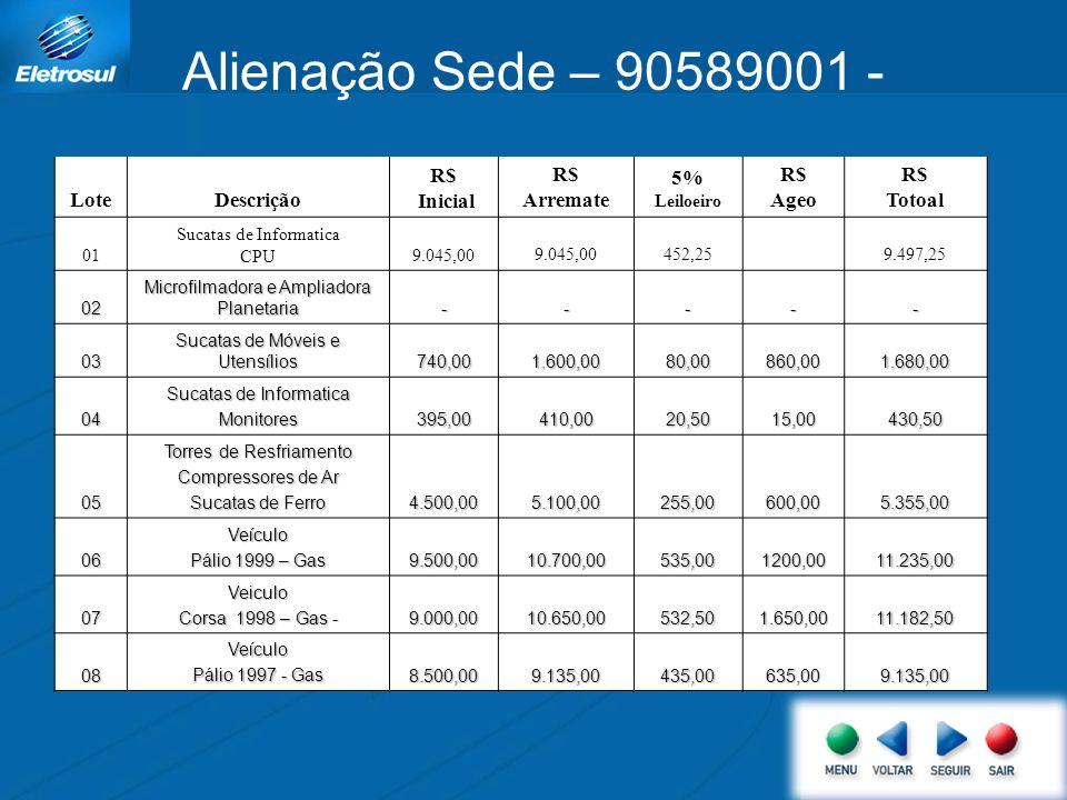 Alienação Sede – 90589001 - Lote Descrição R$ Inicial Arremate 5% Ageo