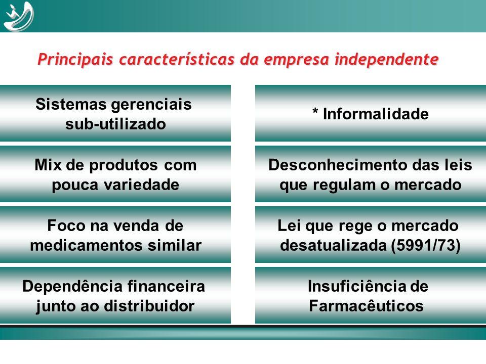 Principais características da empresa independente