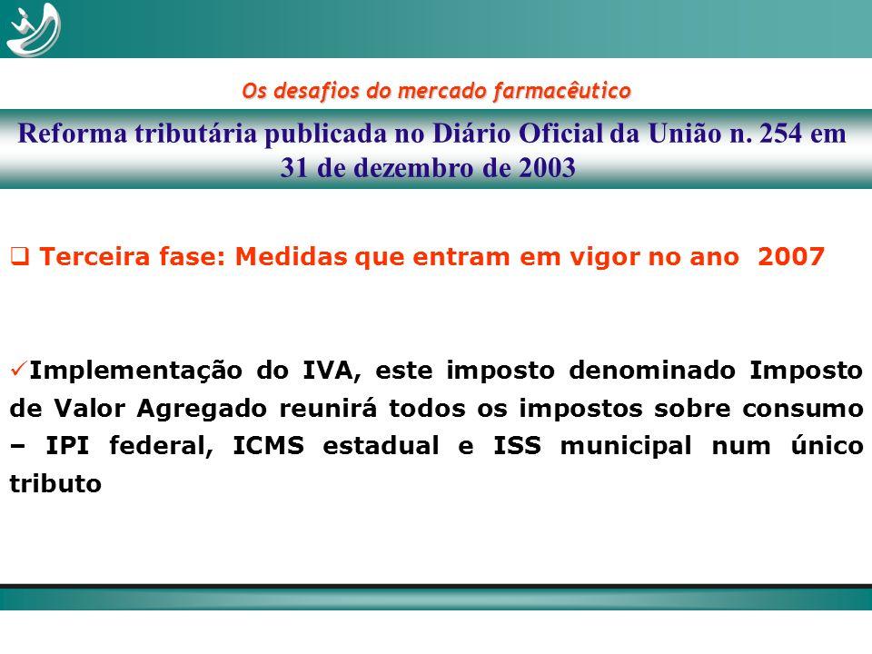 Reforma tributária publicada no Diário Oficial da União n. 254 em