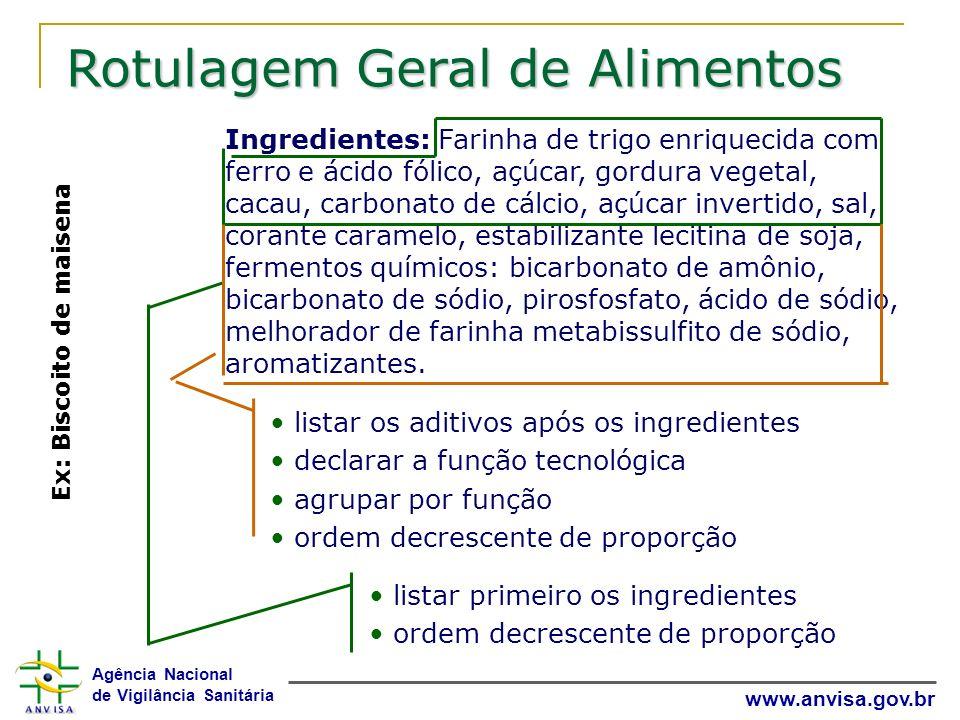 Rotulagem Geral de Alimentos