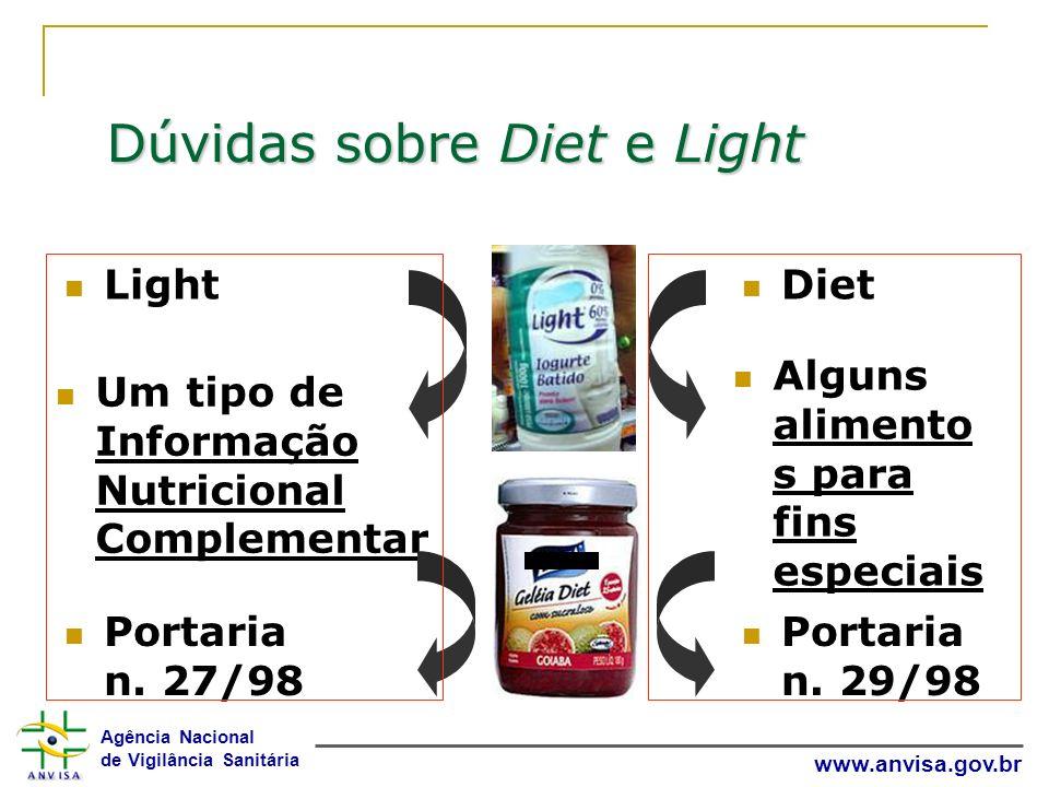 Dúvidas sobre Diet e Light