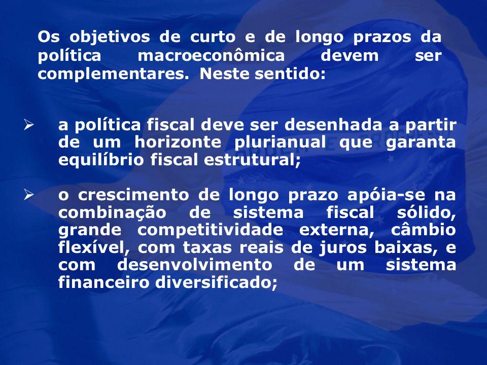 Os objetivos de curto e de longo prazos da política macroeconômica devem ser complementares. Neste sentido: