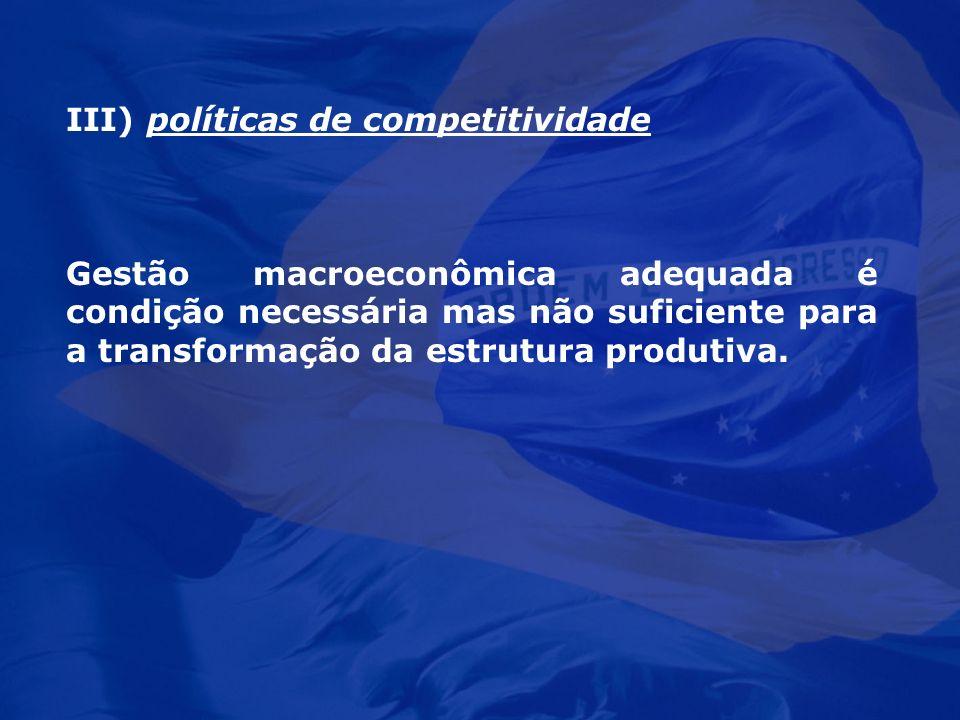 III) políticas de competitividade