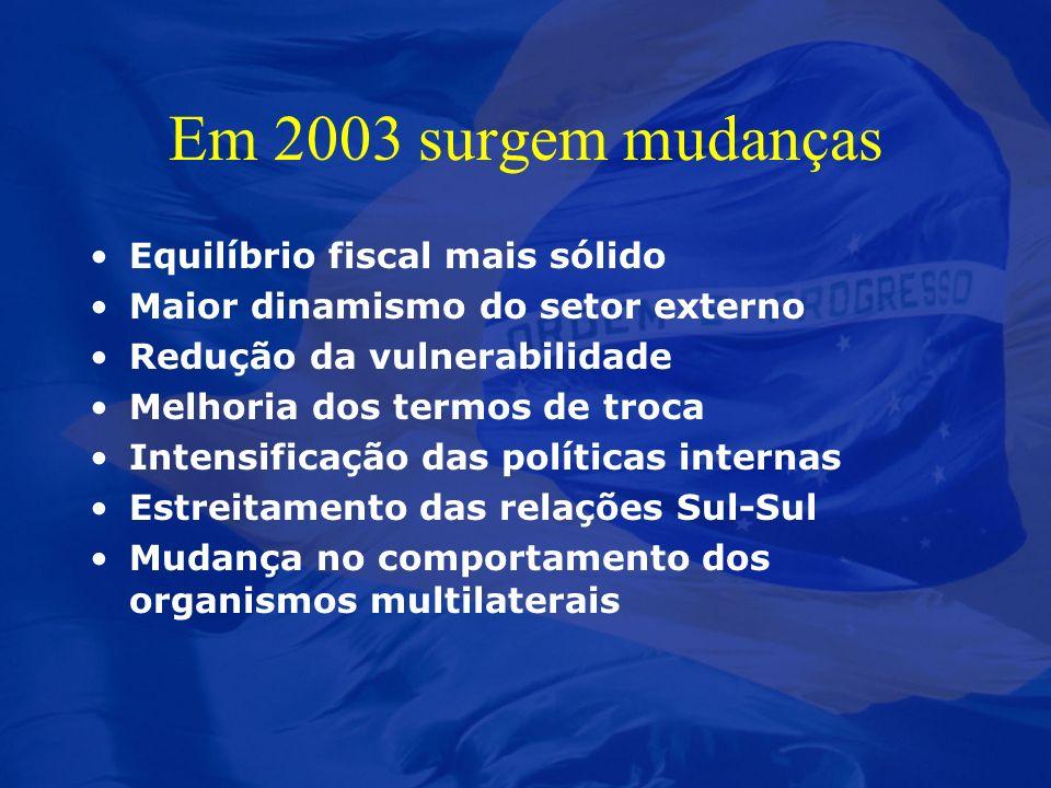 Em 2003 surgem mudanças Equilíbrio fiscal mais sólido