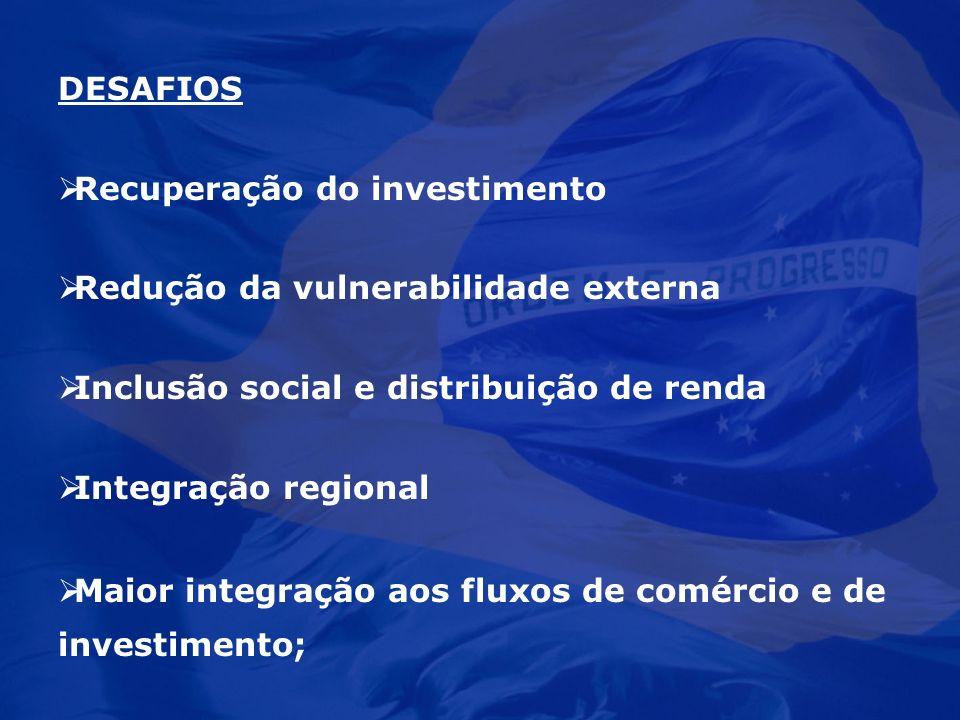 DESAFIOS Recuperação do investimento. Redução da vulnerabilidade externa. Inclusão social e distribuição de renda.