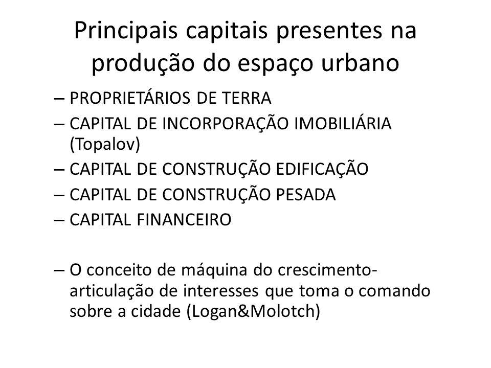 Principais capitais presentes na produção do espaço urbano