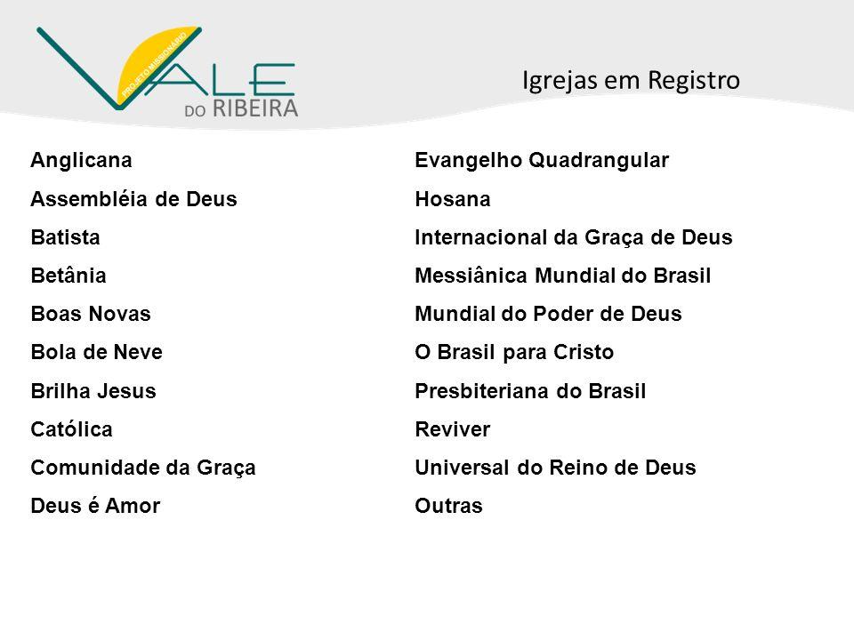 Igrejas em Registro Anglicana Assembléia de Deus Batista Betânia