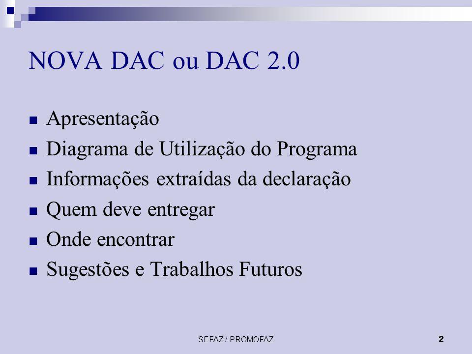 NOVA DAC ou DAC 2.0 Apresentação Diagrama de Utilização do Programa